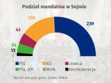 Националистите в Полша печелят изборите с 44,38%